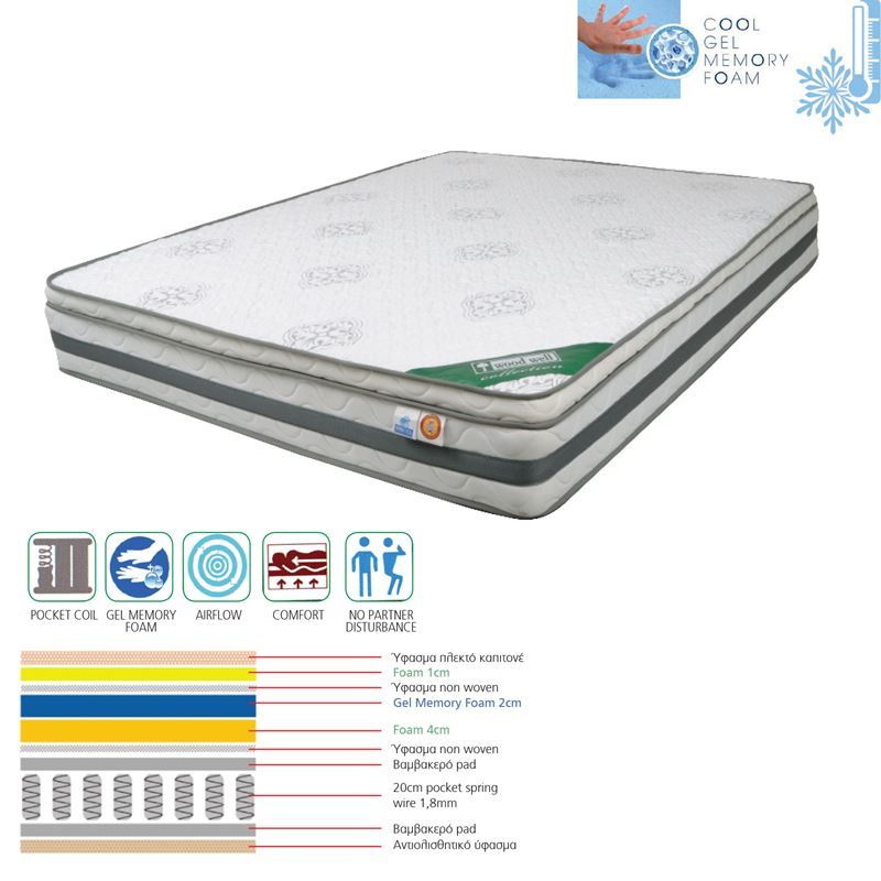 ΣΤΡΩΜΑ 160X200X(27/25)CM POCKET SPRING+GEL MEMORY FOAM ΜΟΝΗΣ ΟΨΗΣ